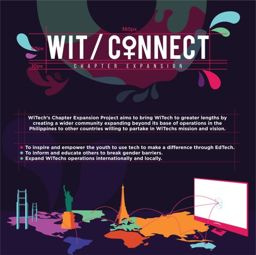 What is WiTConnect