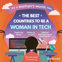 It's A Woman's World, Too: The Best Countries to be A Woman in Tech
